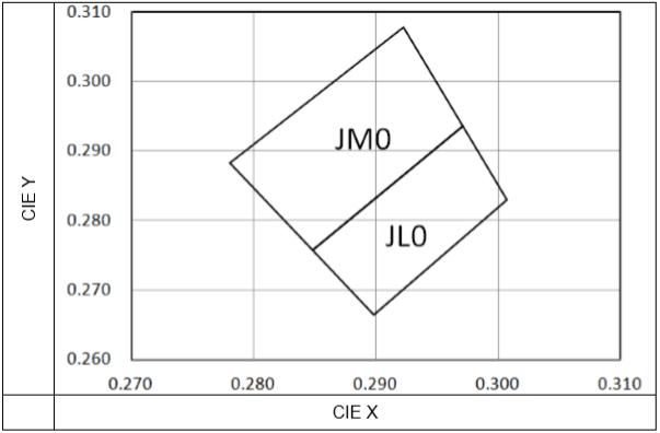 67-11BUTT色坐標圖