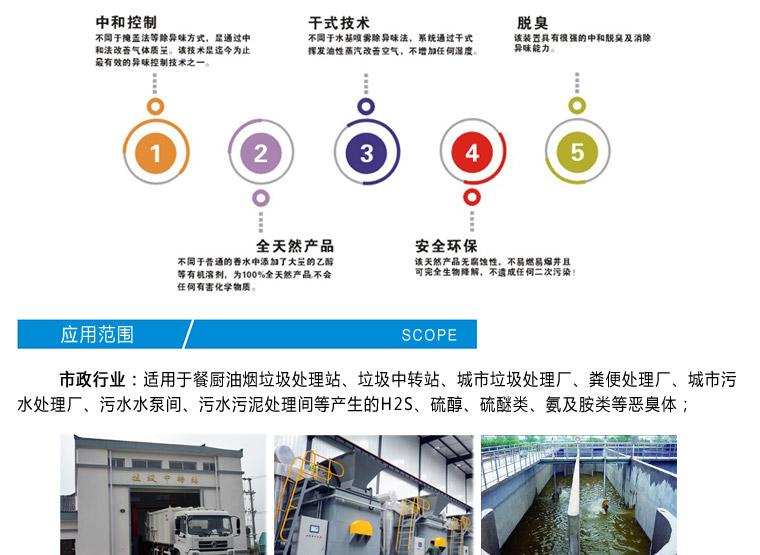 高分子聚核除味净化装置产品特点