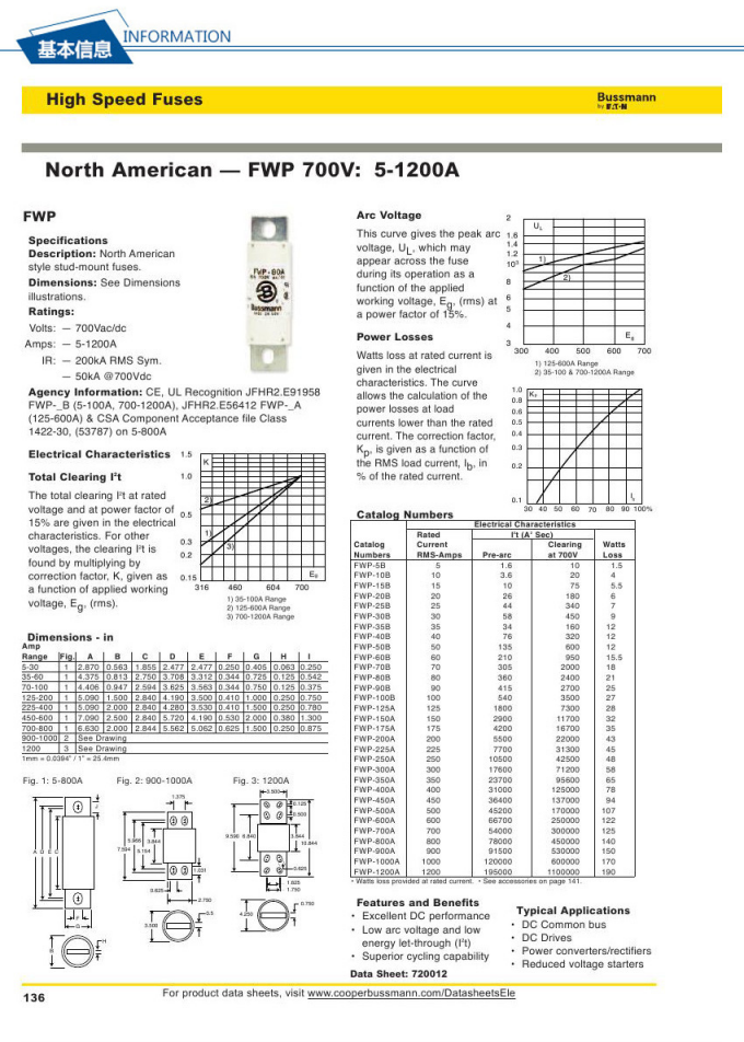 FWP 350A