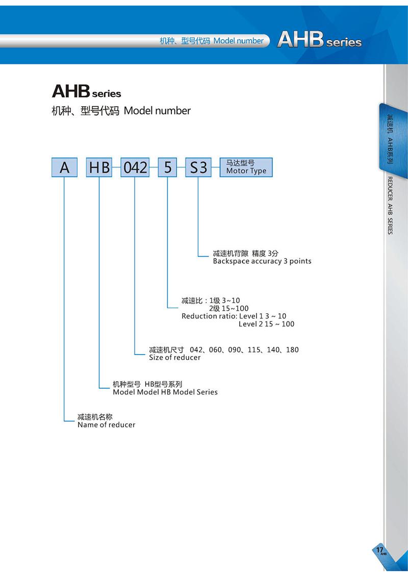 日本贝托减速机AHB