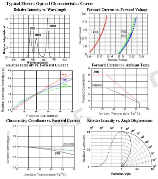 339-9特性曲線