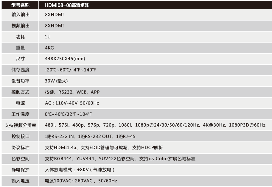 HDMI高清矩阵2