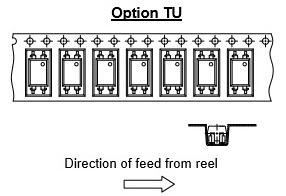 TU編帶方式
