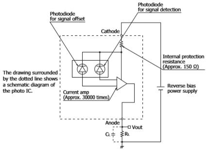 HAMAMATSU的光敏管