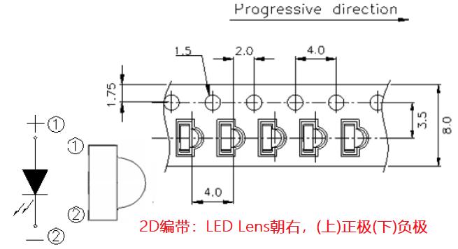 12-21GHC側發光貼片LED的兩種不同的編帶方式2