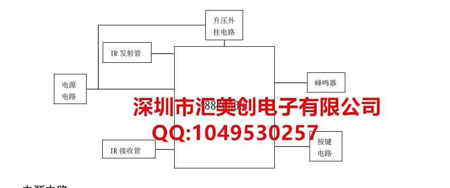 烟雾传感器芯片3