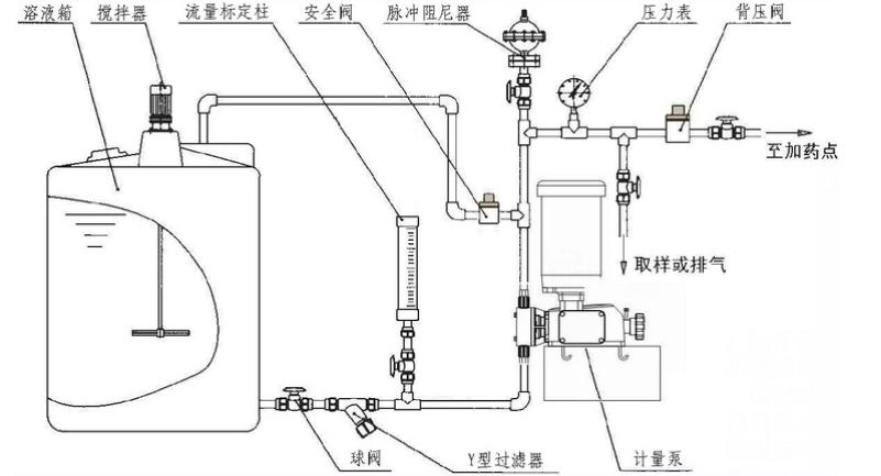 脉冲阻尼器安装图