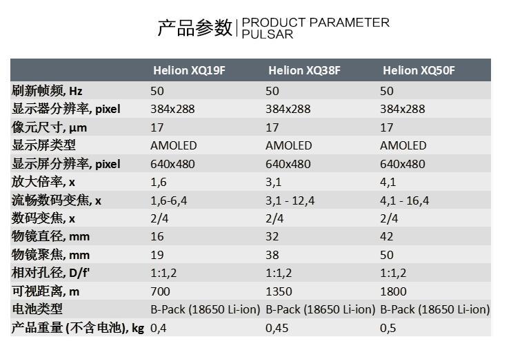 脉冲星XQ50F2