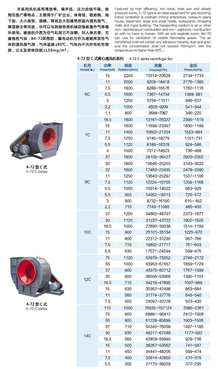 4-72-C系列
