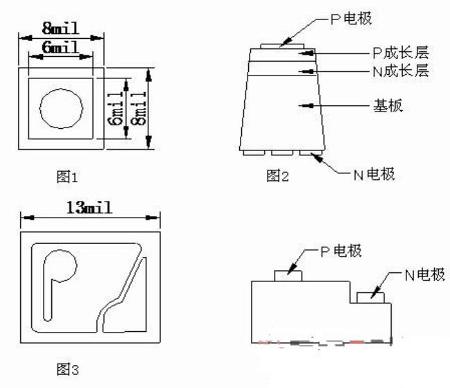 芯片结构图