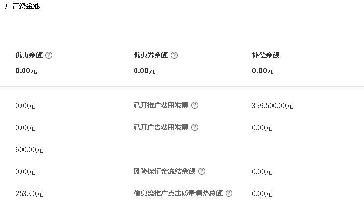 深圳租车推广费用