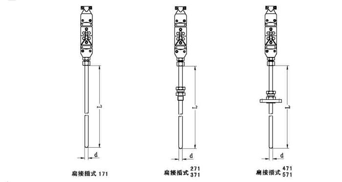 扁接插式鎧裝熱電偶環保WRPK-371