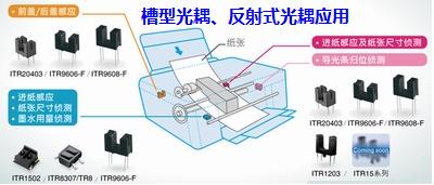 槽型光耦应用图2