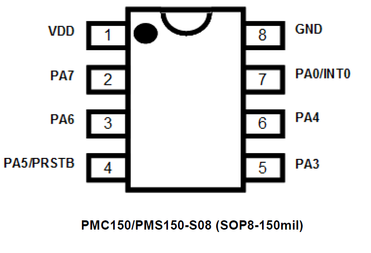 PMS150C