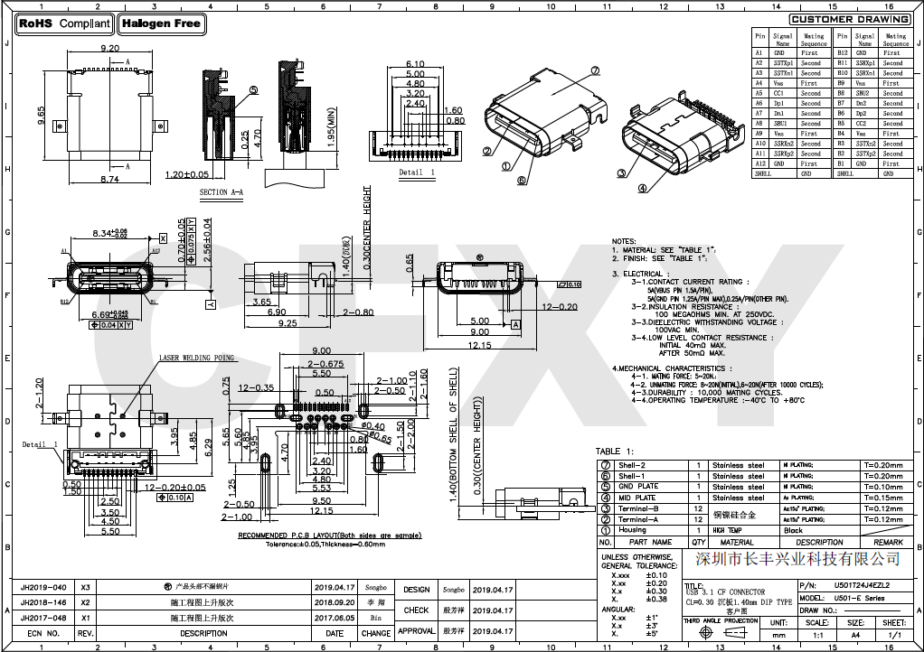 CFXY0T-E 3.1 TYPE-C 24PIN 沉板1.40mm