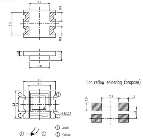 PD15-22B尺寸圖