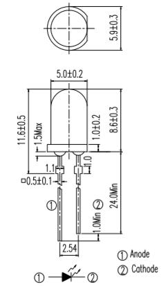 P3尺寸图1