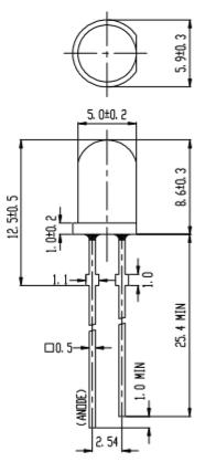 P3尺寸图2