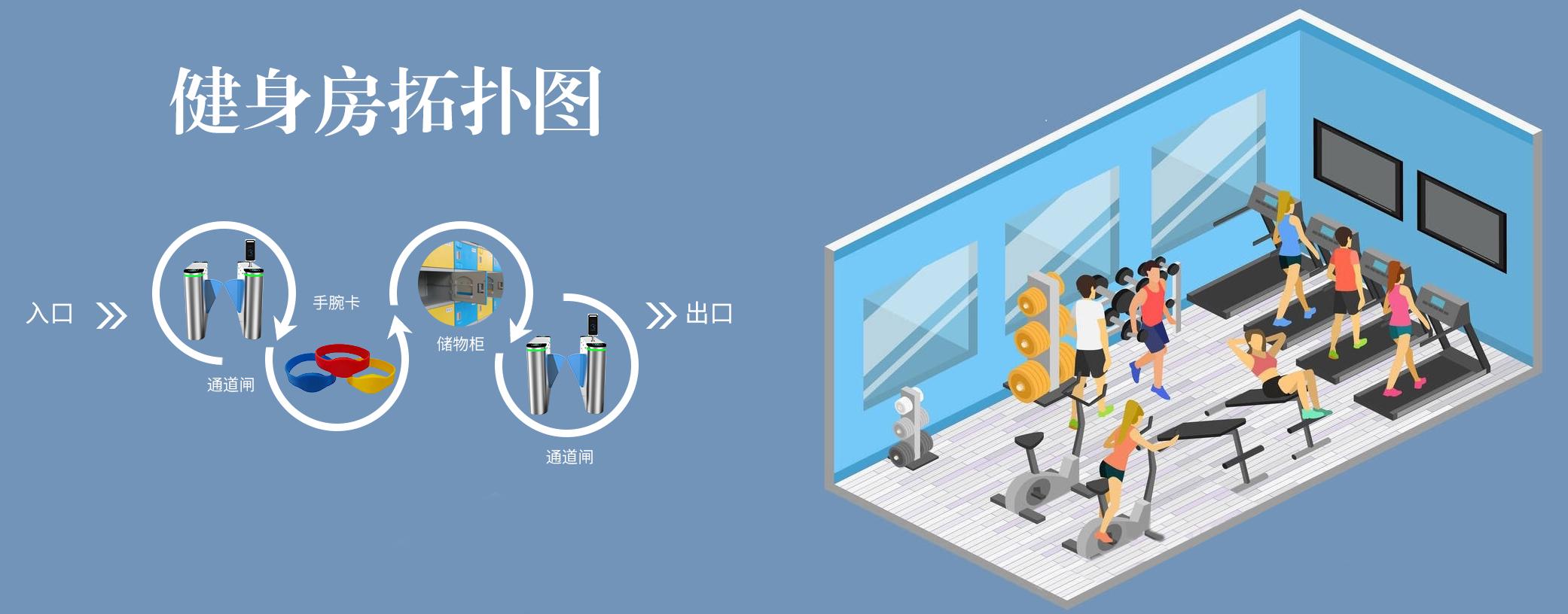 健身房管理系统