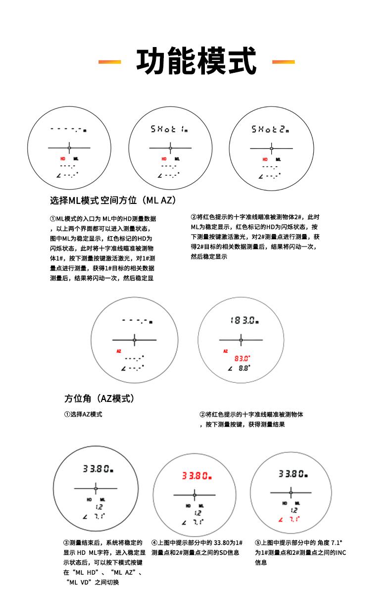电信测距仪3