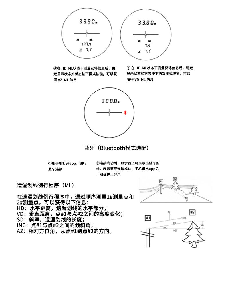 电信测距仪4