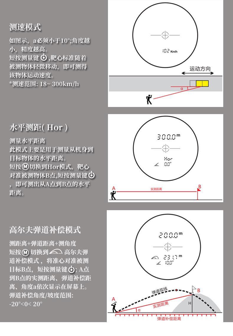 多功能激光测距仪5