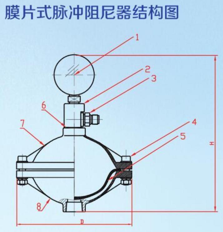 脉冲阻尼器结构图