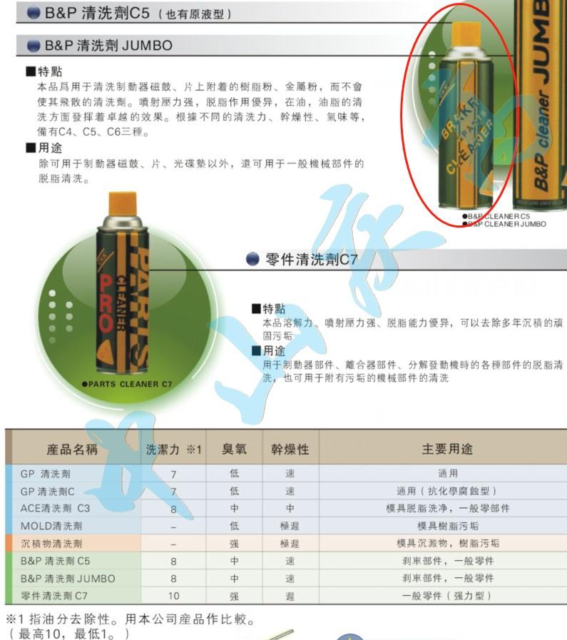 中京化成B&P清洗剂C51