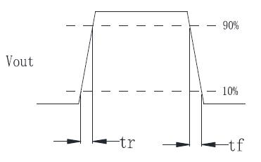 浊度计电路图1
