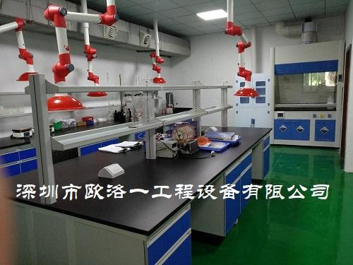 实验室排风设备5