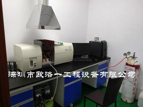 实验室排风设备6