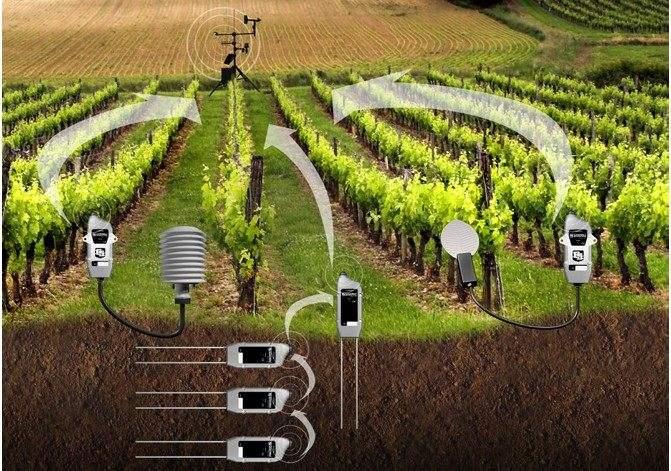 农业自动app