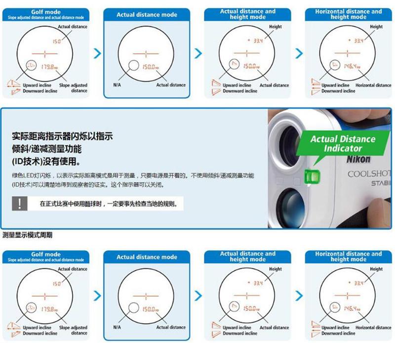 尼康20二代测距仪10