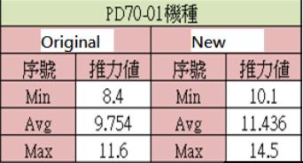 PD70-01-TR7图5
