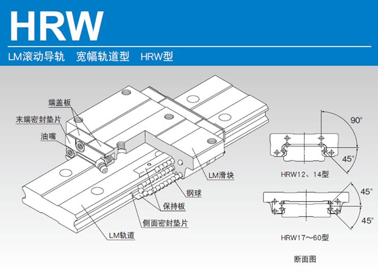 HRW型宽体导轨滑块的结构与特长