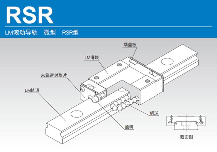 RSR微型导轨滑块的结构与特长