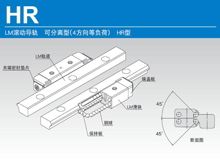 HR型导轨滑块的结构与特长