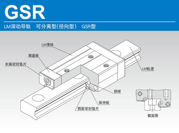 GSR型导轨滑块的结构与特长