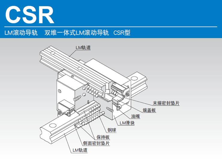 CSR型导轨滑块的结构与特长