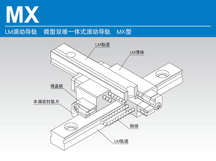 MX型导轨滑块的结构与特长