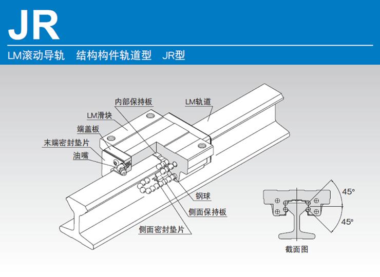 JR型工型导轨滑块的结构与特长
