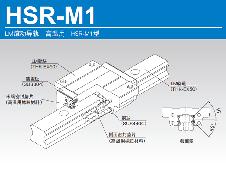 高温用HSR-M1型导轨滑块的结构与特长