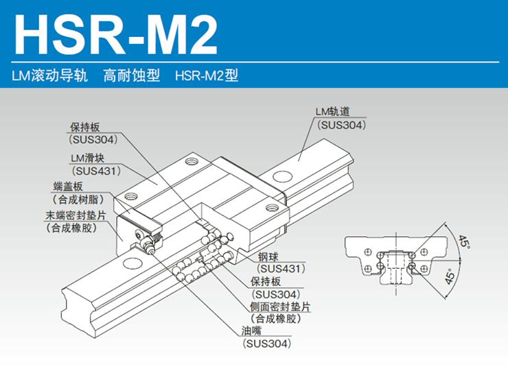 高耐蚀型导轨滑块HSR-M2型结构与特长