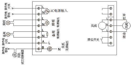 通風柜控制器