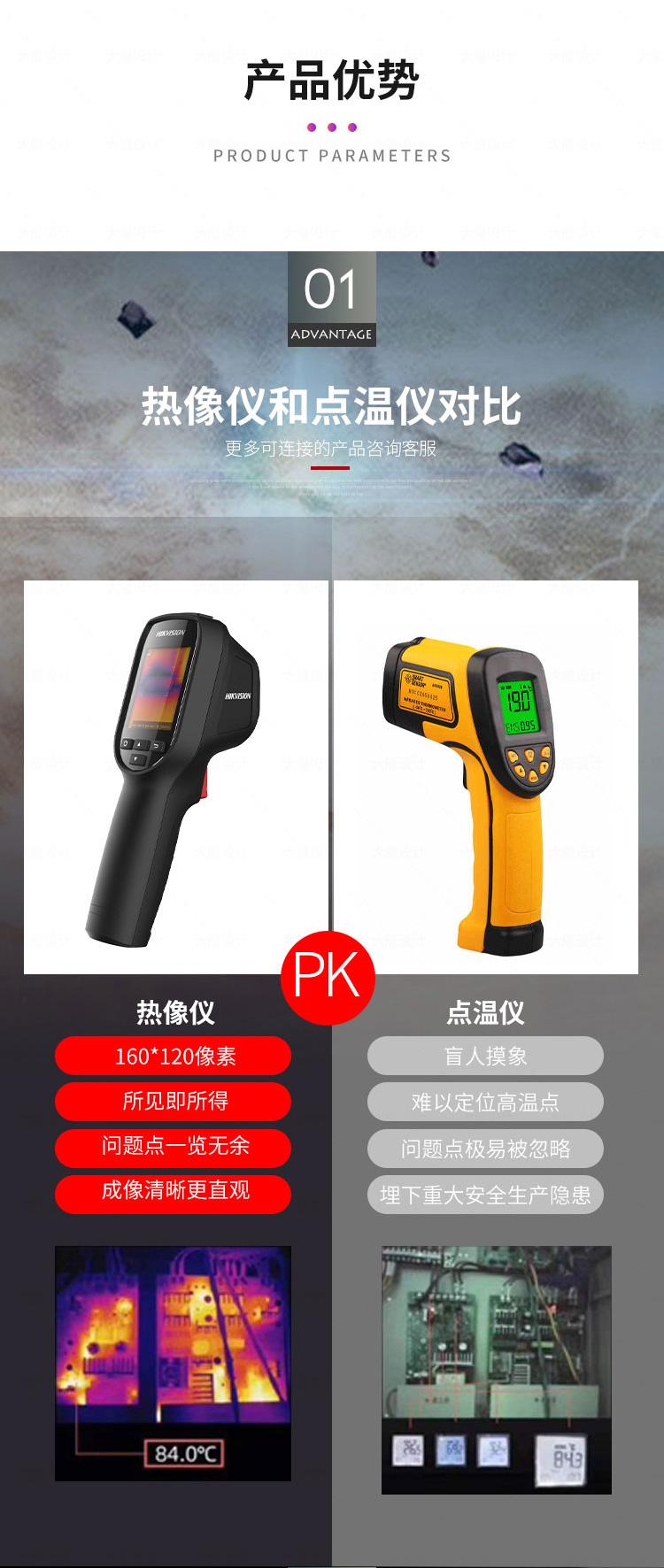 海康威视工业测温仪1