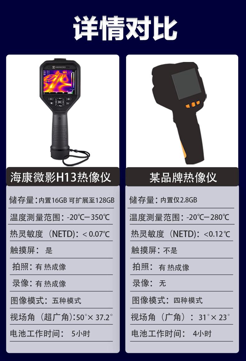海康测温仪H139