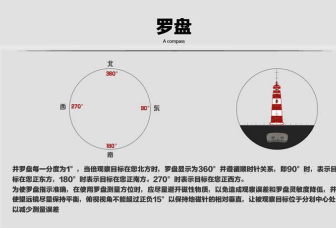 军用望远镜10x502