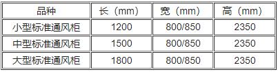 惠州通风橱1
