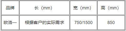 惠州实验台2