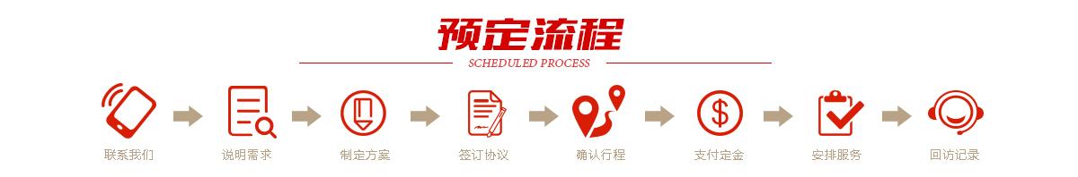 深圳农家乐周边游松山湖绿野生态园出团预定流程